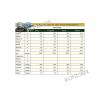 Foderværdier og indhold på Pre Alpin Testudo Produkter