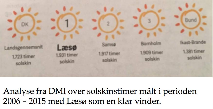 DMI undersøgelse fra 2015 som viser solskinstimer i Danmark og på Læsø